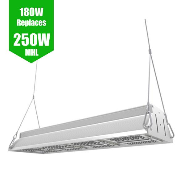 LED Aisle Luminaire - High/Lowbay 180W / 250W MHL