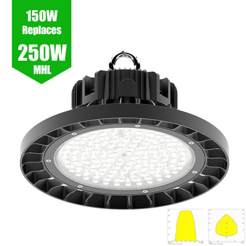 UFO, Series, LED, Highbay, Lowbay, 200W, 400, MHL, Light